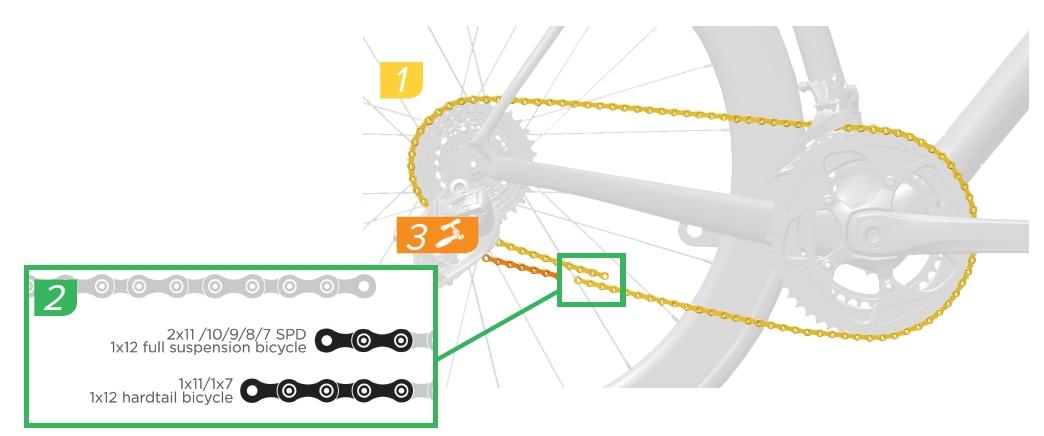 régler suspension arrière vtt
