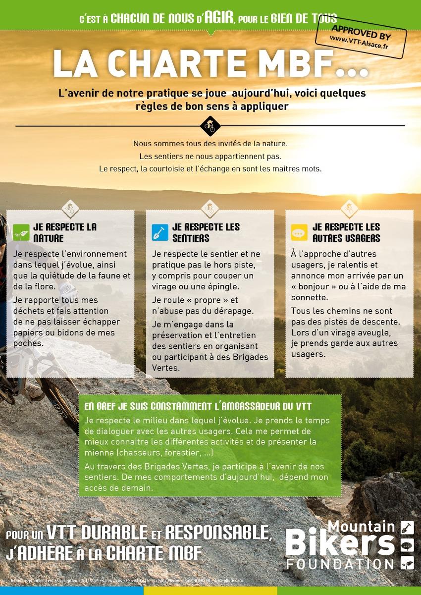 Charte MBF